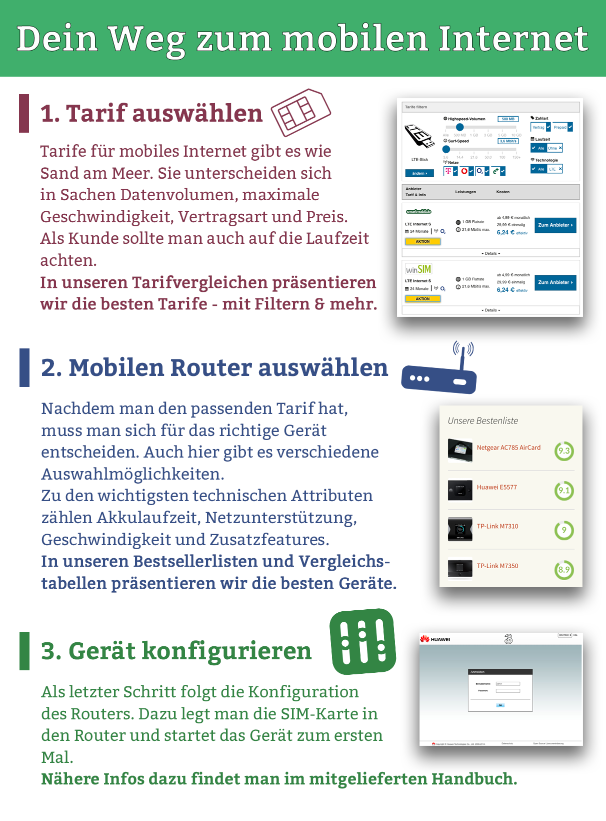 Infografik Mobile Wlan Router