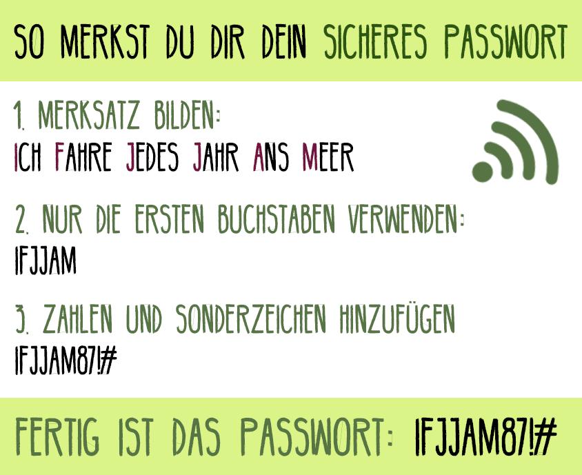 Sicheres Passwort Infografik